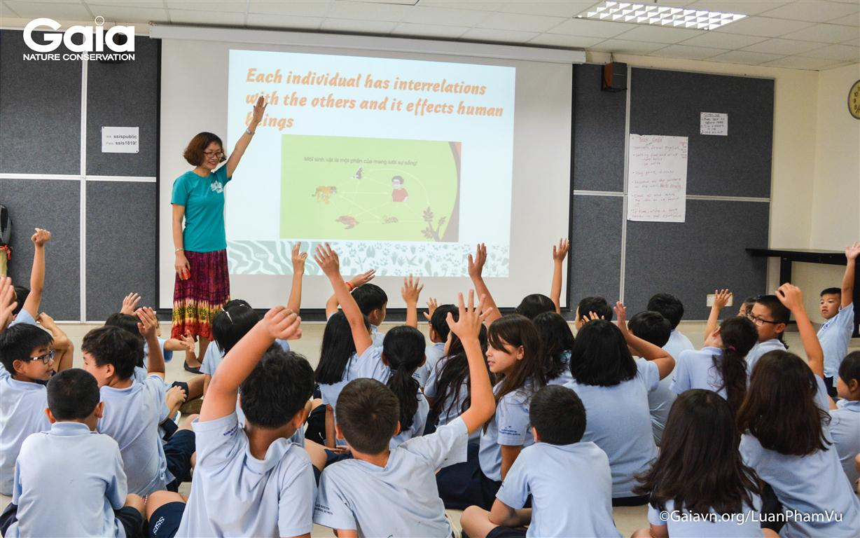 Phần hỏi đáp đầy hào hứng với học sinh.