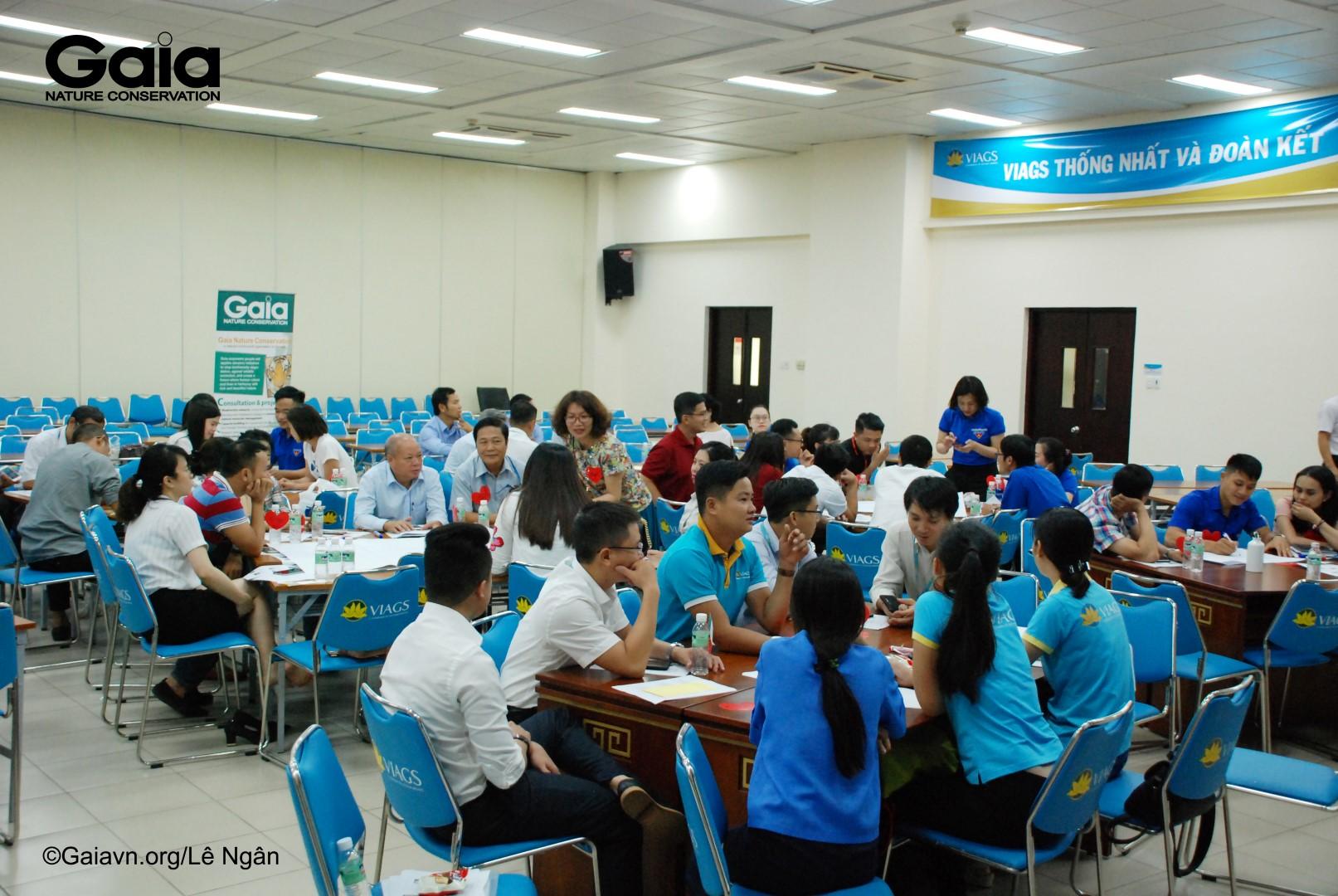 Bài tập nhóm tại tập huấn